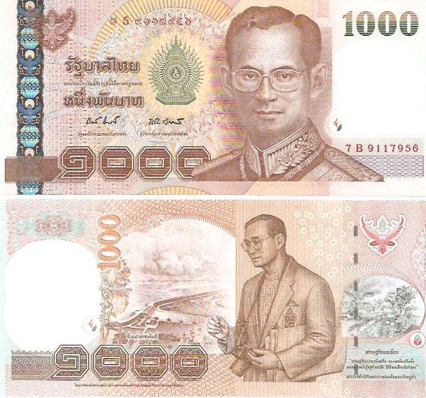 Baht to euro forex